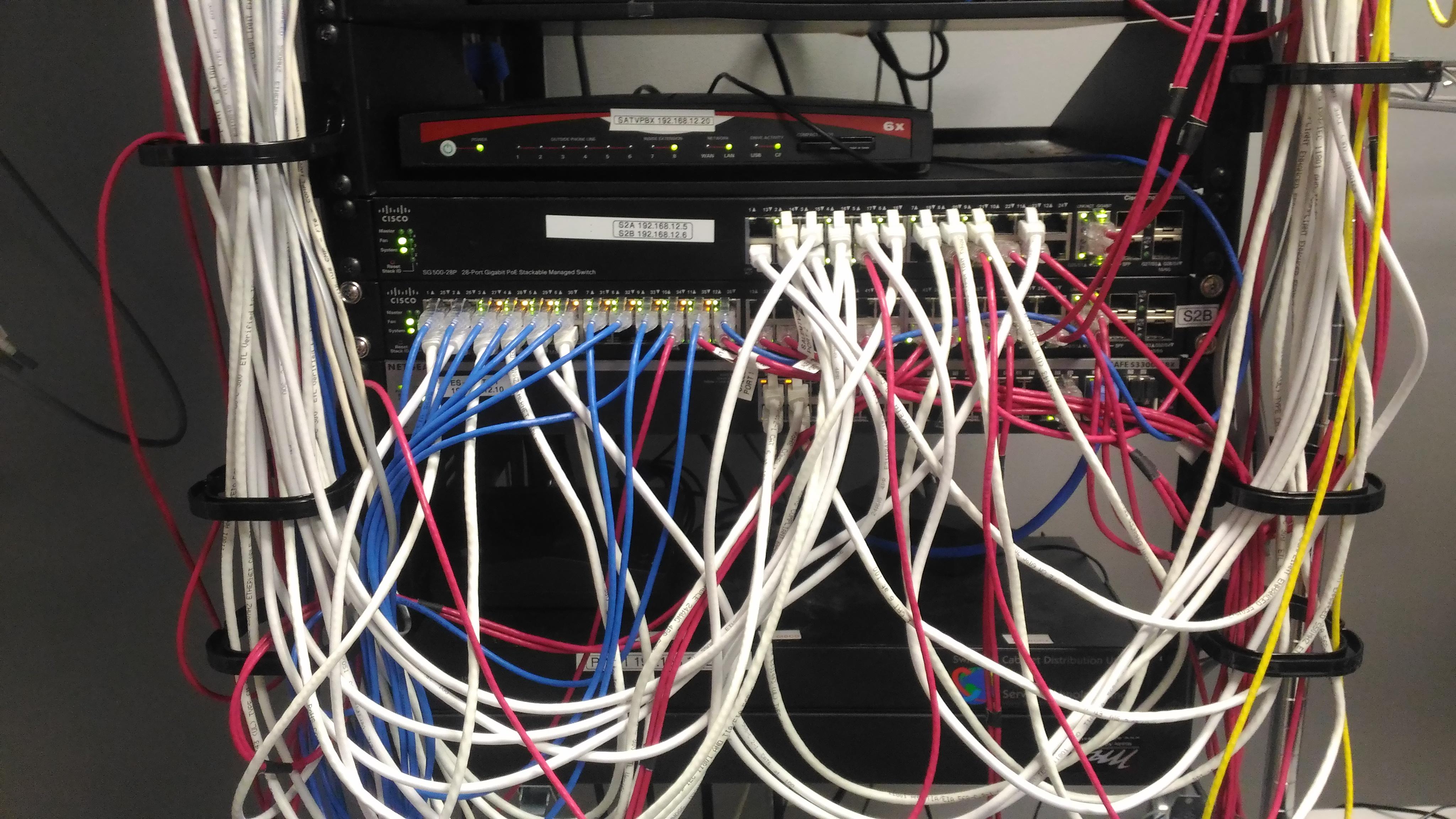 SATV network room